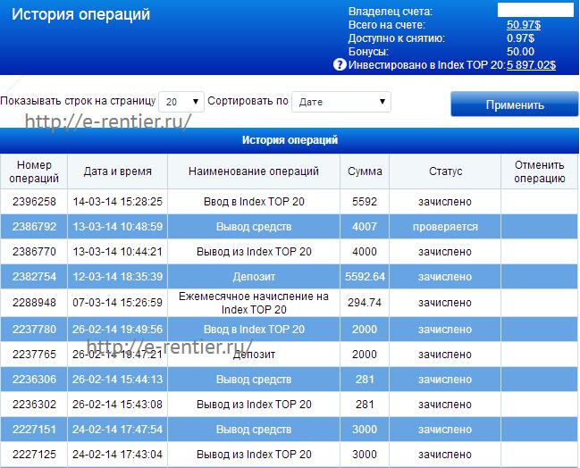 http://e-rentier.ru/du/mmcis/reestr.png